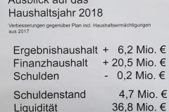 Haushalt Erfolgreicher Haushalt 2018